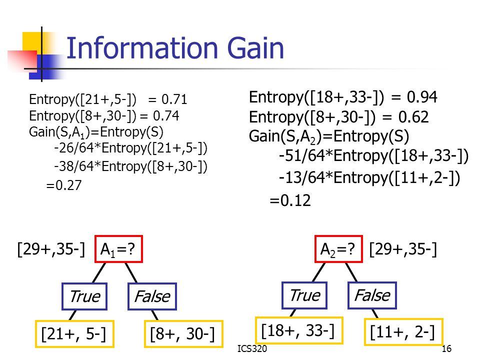 Information Gain Entropy([18+,33-]) = 0.94 Entropy([8+,30-]) = 0.62